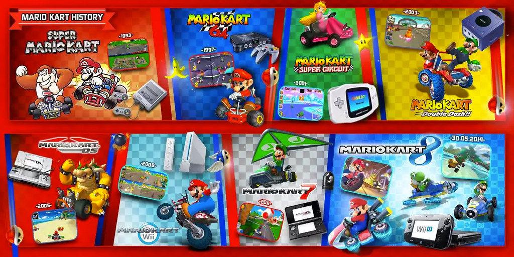 How to fix Mario Kart crash on start-up - TechHX